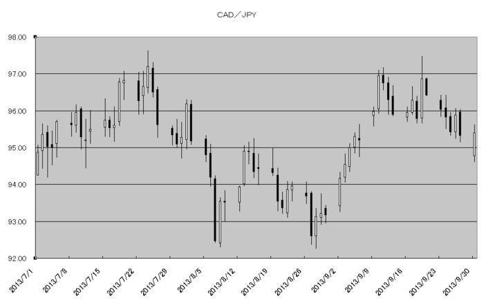 cad_jpy_20131001.png
