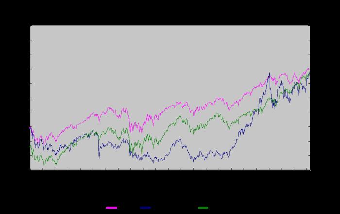 ny_stock_20131201.png