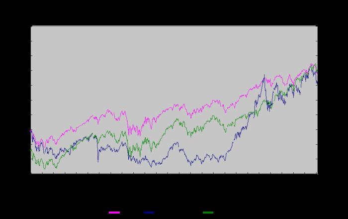 ny_stock_20140201.png