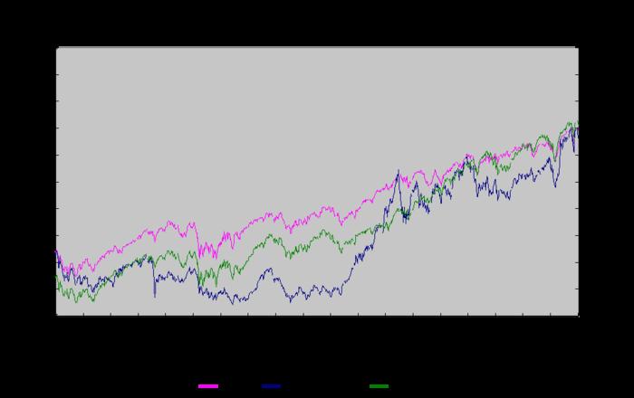ny_stock_20150101.png