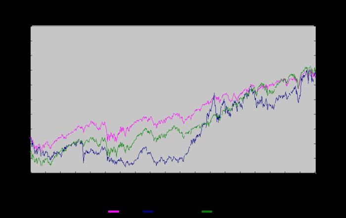 ny_stock_20150201.png