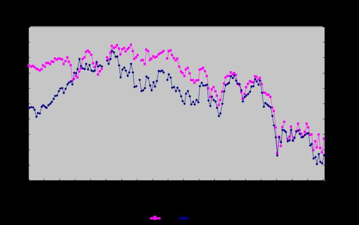 eu_stock_20151001.png