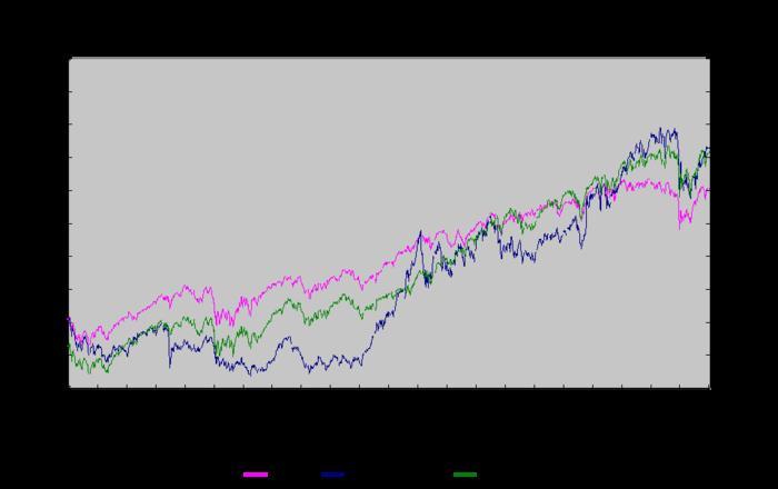 ny_stock_20151201.png