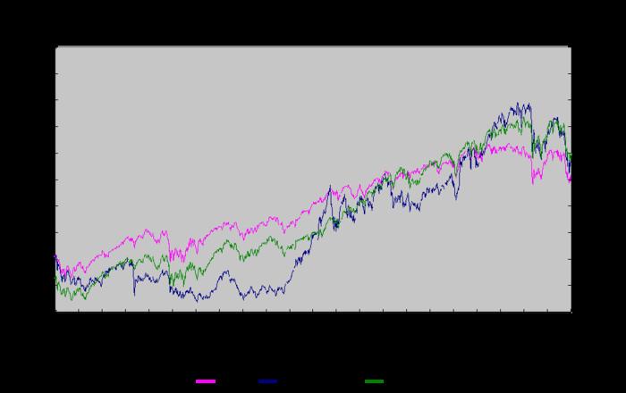 ny_stock_20160201.png