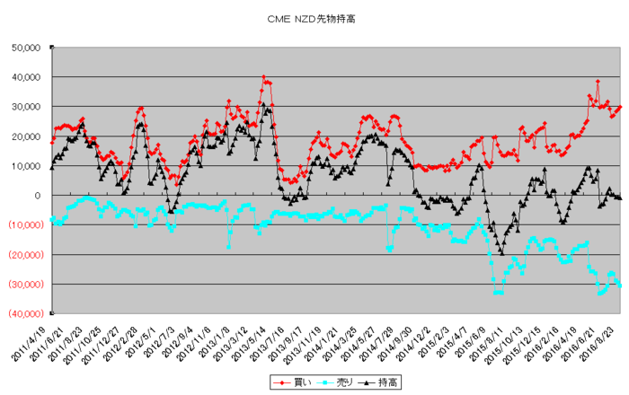 nzd_pos_20160901.png