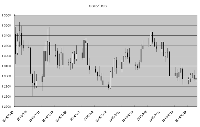 gbp_usd_20161001.png