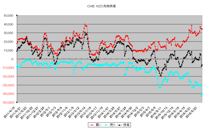 nzd_pos_20161001.png