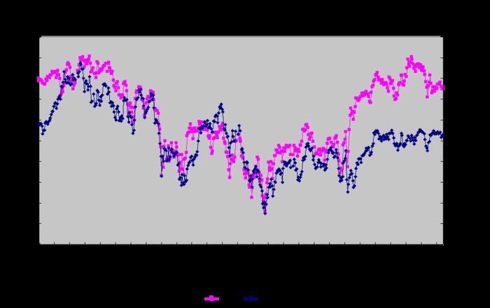 eu_stock_20161201.png
