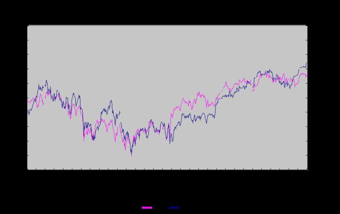 eu_stock_20171101.png