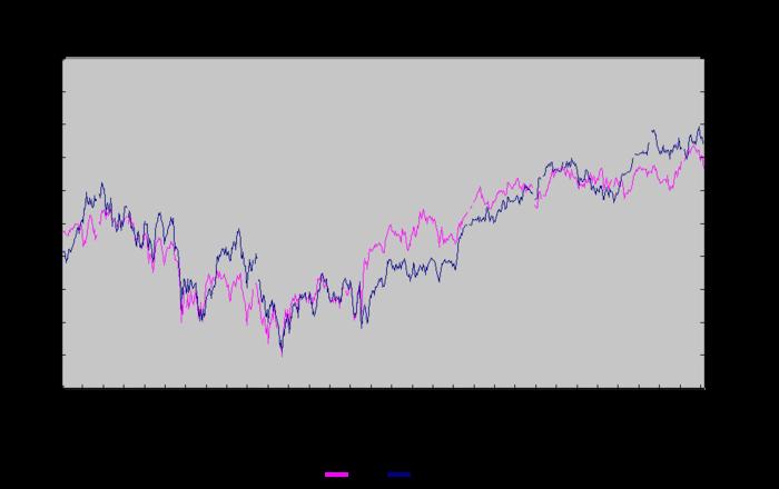 eu_stock_20180201.png