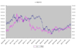 ny_commodity_20180701.png