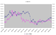 ny_commodity_20180901.png