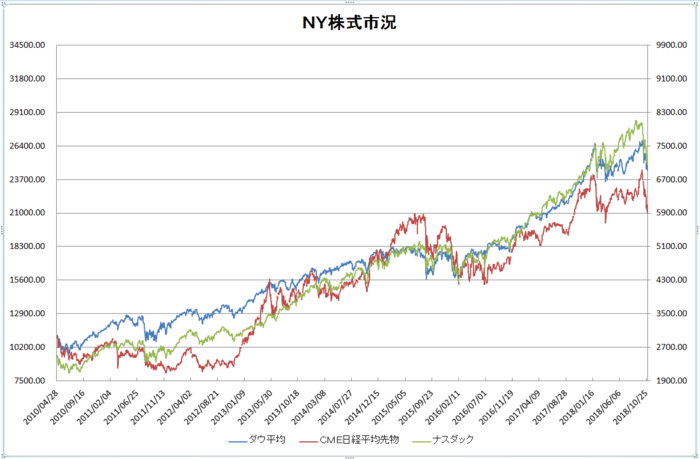 ny_stock_20181101.png