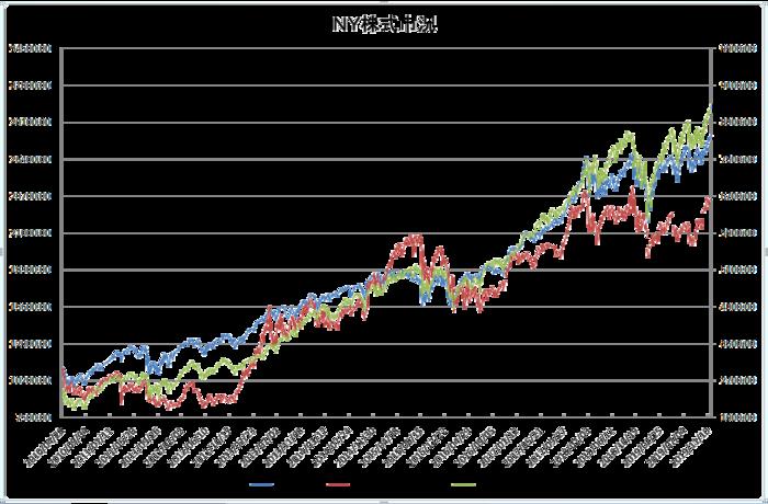 ny_stock_20191201.png