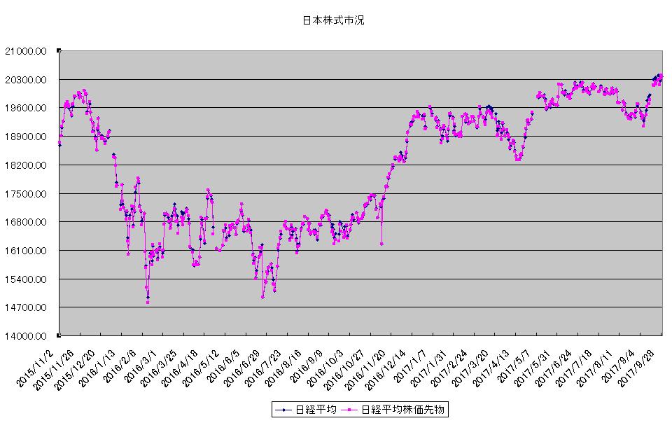 http://kawaseshijima2.odayakaan.com/images/jp_stock_20171001.png