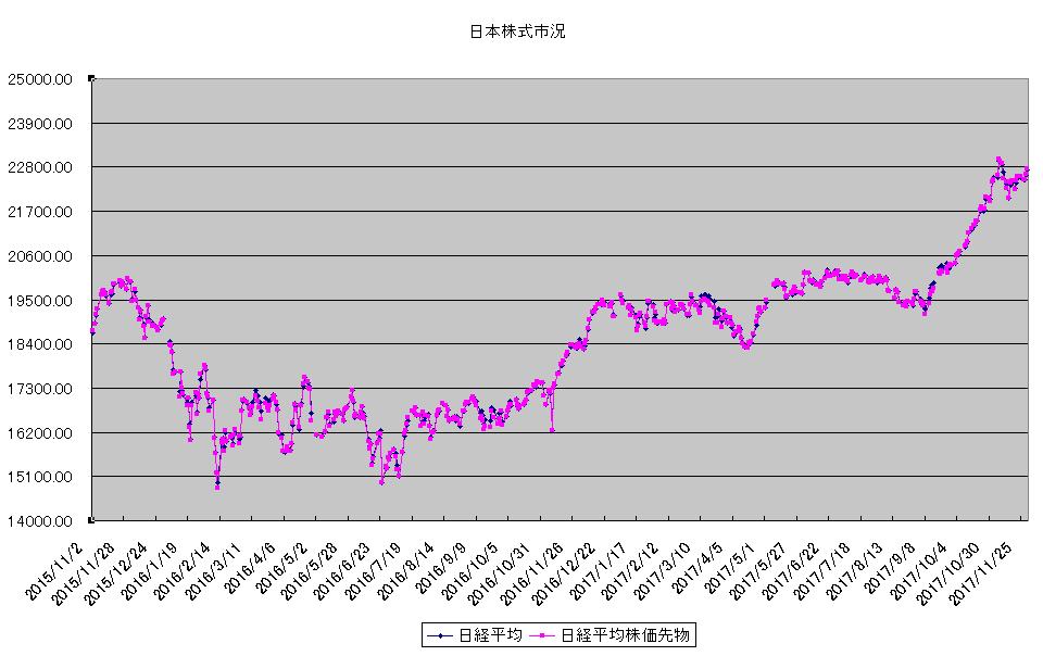 http://kawaseshijima2.odayakaan.com/images/jp_stock_20171201.png