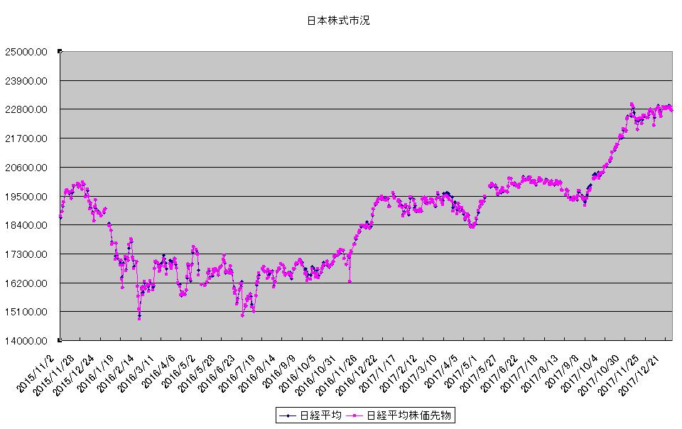 http://kawaseshijima2.odayakaan.com/images/jp_stock_20180101.png