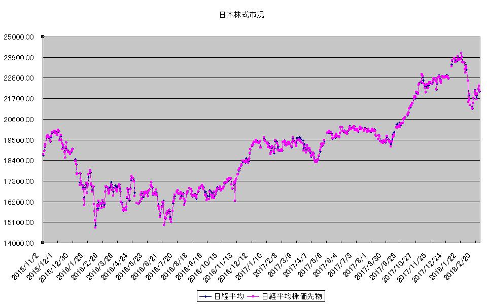 http://kawaseshijima2.odayakaan.com/images/jp_stock_20180301.png