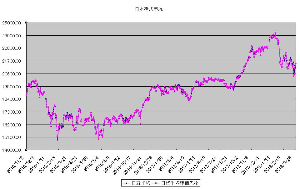 http://kawaseshijima2.odayakaan.com/images/jp_stock_20180401.png