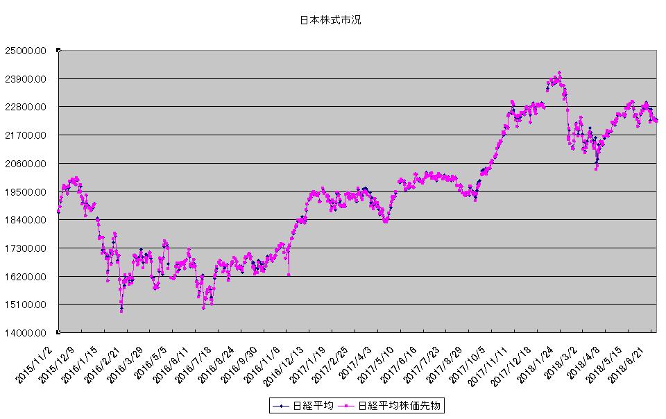 http://kawaseshijima2.odayakaan.com/images/jp_stock_20180701.png