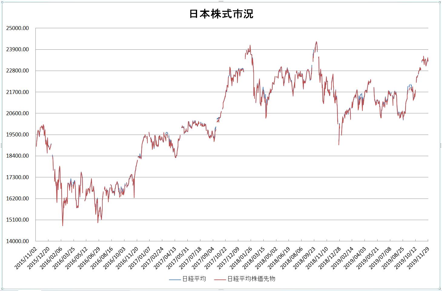 http://kawaseshijima2.odayakaan.com/images/jp_stock_20191201.png